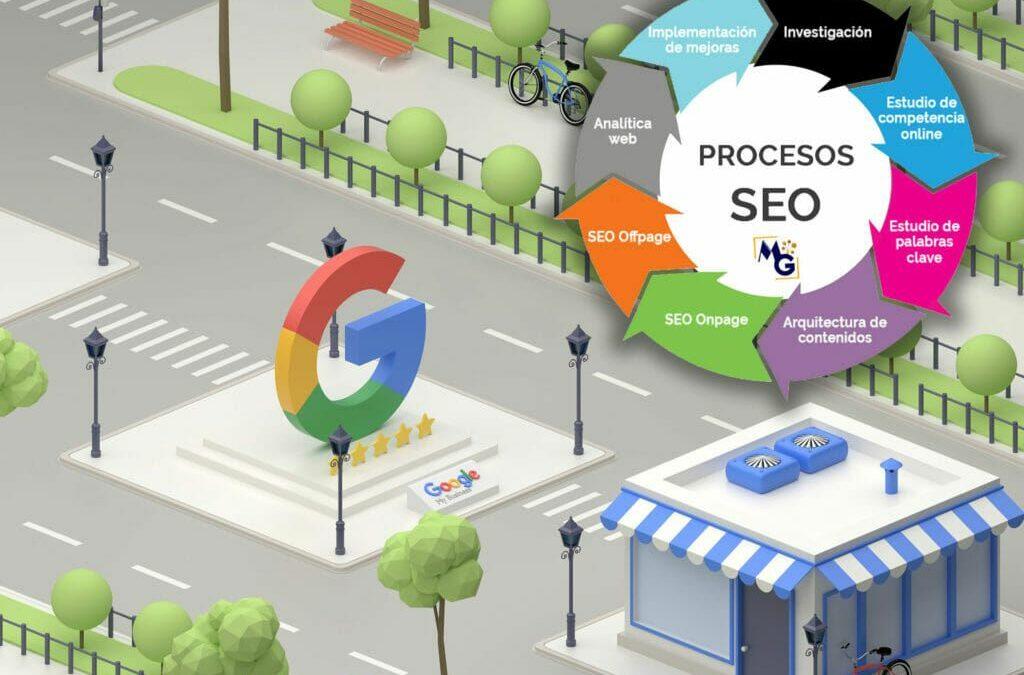 SEO y Diseño web : ¿Cómo elegir la agencia correcta? ✅ Tips